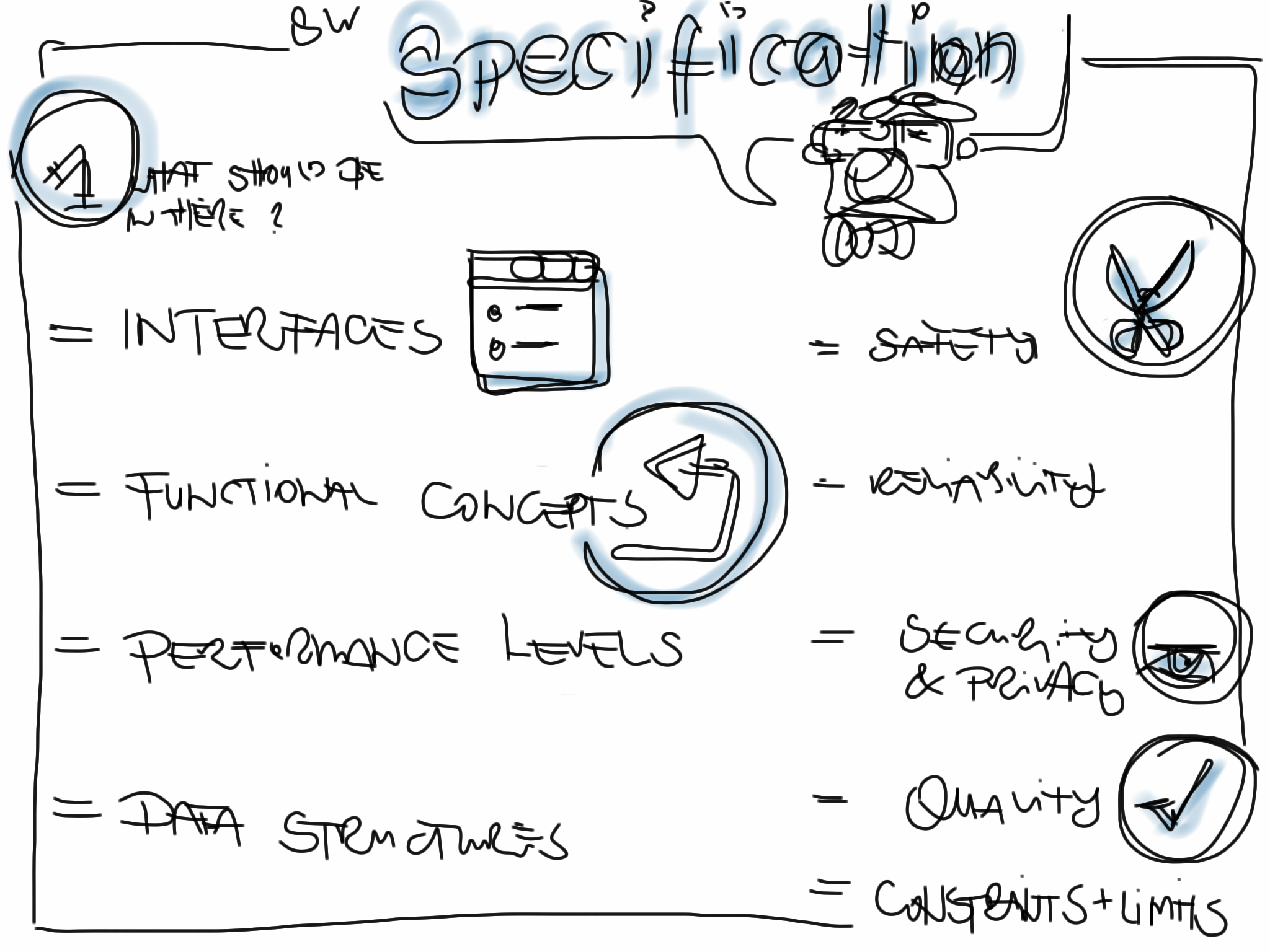 Software & Feature Requirement Specification – They are your life ...