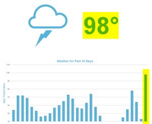 Ranking_Loss_Google_May_2014